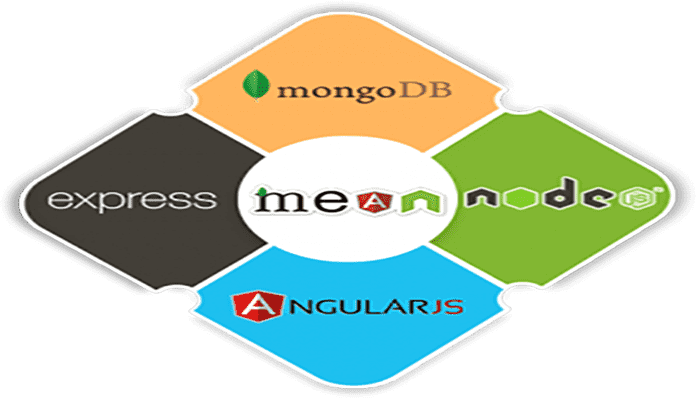 How to Install the MEAN Stack on Windows | Techievor